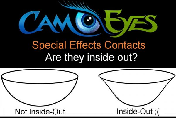 inside-out-contact-lenses